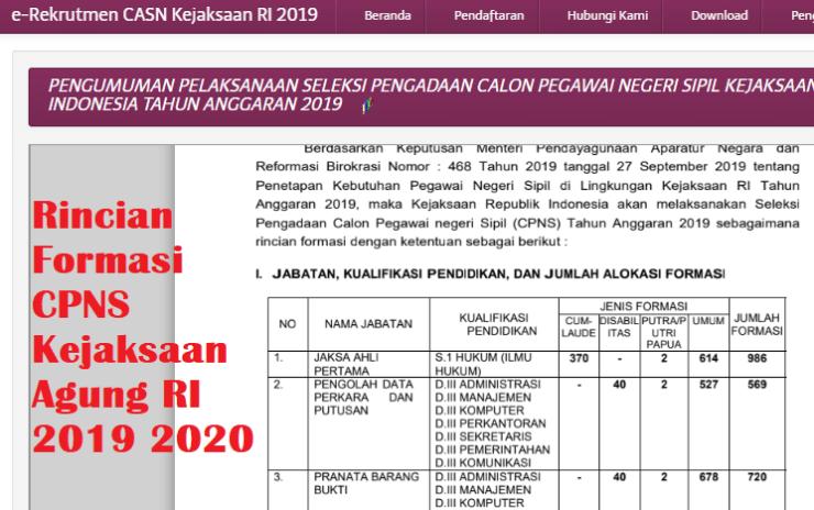Pengumuman Hasil Seleksi Administrasi Cpns Kejaksaan 2019