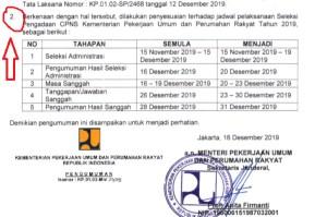 Contoh Soal Tes SKB CPNS Kementerian PUPR