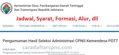 Hasil Seleksi Administrasi CPNS Kemendesa 2021