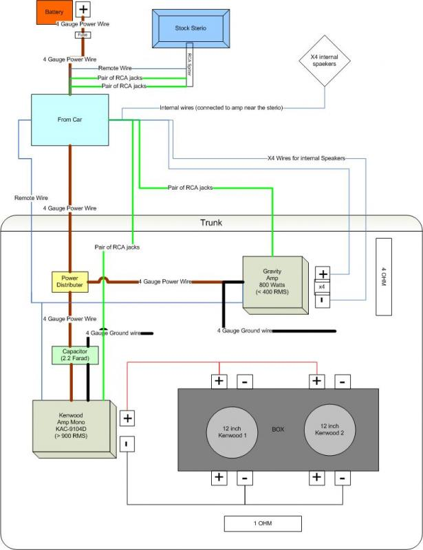 diagram b amp s wiring diagram full version hd quality