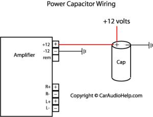 Car Audio Capacitor Installation
