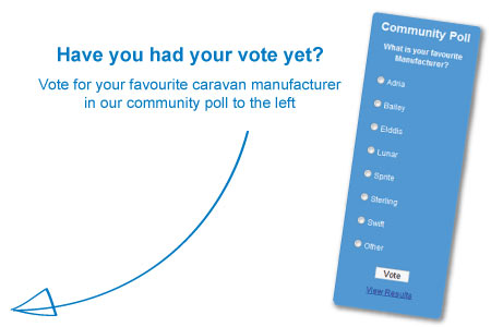 community poll graphic