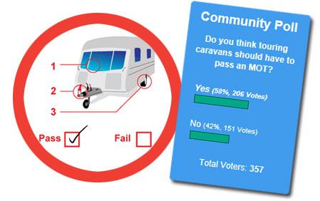 MOT-vote-results-graphic
