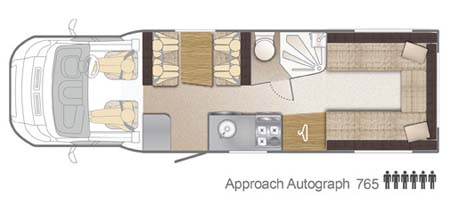 Approach Autograph 765 floorplan