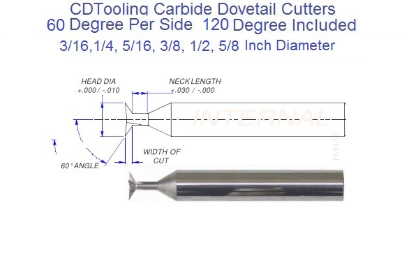 photograph about Printable Dovetail Template identified as Dovetail Templates. dovetail jig with aluminum template
