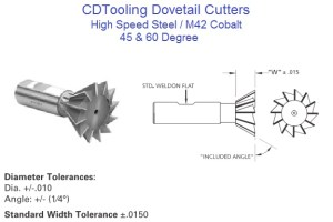 Dovetail Cutters 45 Degree, 60 Degree, High Speed Steel, Cobalt