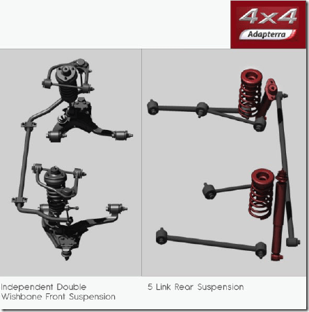 tata-aria-suspension