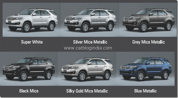 Toyota-Fortuner-2012-New-Model-Colour-Options-India