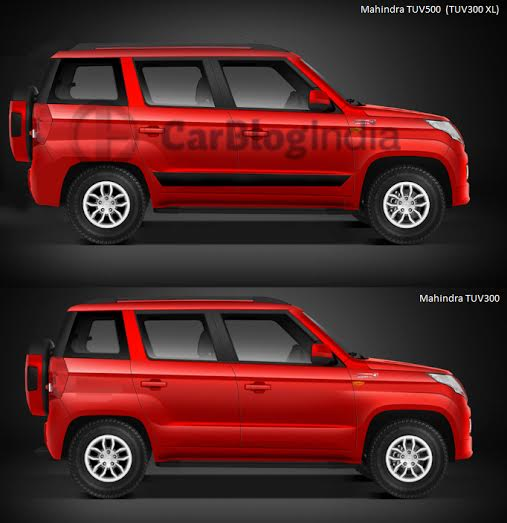Mahindra TUV500 Launch, Price in India, Images, Specifications mahindra tuv500 vs mahindra tuv300