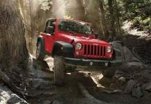 jeep wrangler india images-1