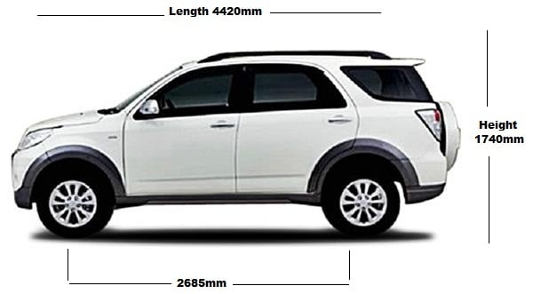 toyota rush india image dimensions