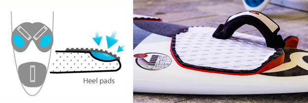 windsurf board footpads and footstraps photo