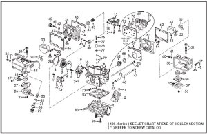 Holley Parts Page