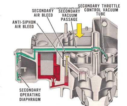 4100 Secondary
