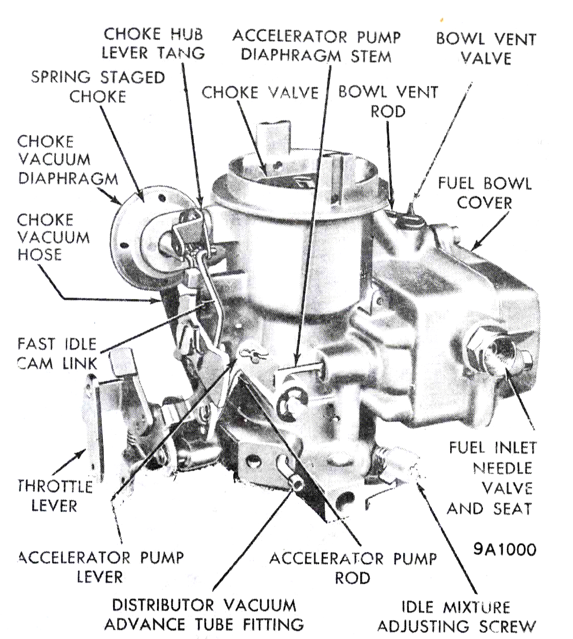 Holley Carburetor Technical Help