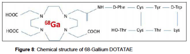 Gallium-68 DOTA-TATE chemical structure