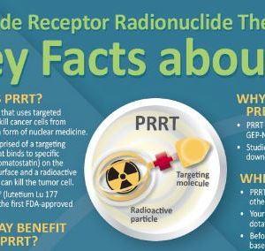PRRT infographic, segment_2