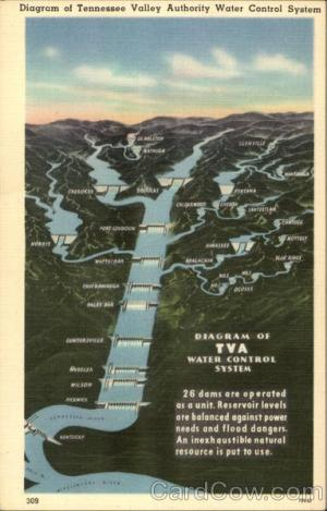 Diagram of Tennessee Valley Authority Water Control System