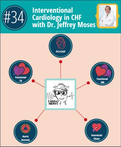 Cardionerds episode 34 with Dr. Jeffrey Moses discussing interventional cardiology in congestive heart failure.