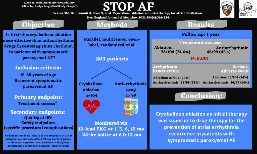 #CardsJC: Atrial Fibrillation Trials: EARLY-AF & STOP AF First