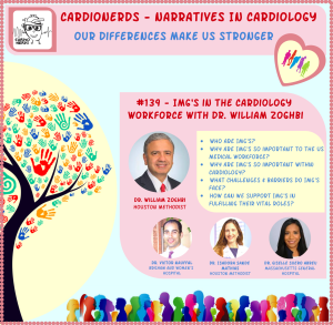 139. Narratives in Cardiology: International Medical Graduates in the Cardiology Workforce with Dr. William Zoghbi