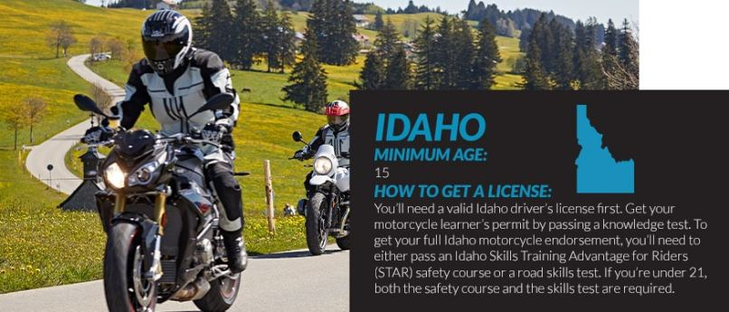 Motorcycle License In Every State