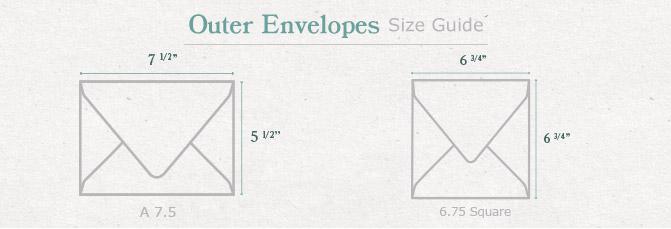 Double Envelopes