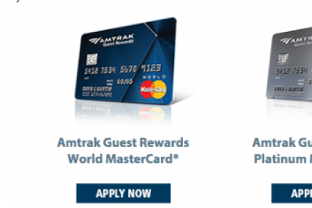 World mastercard credit limit path decorations pictures full bmo harris bank bmo harris bank premium rewards mastercard best bank of america small businesses credit cards valuepenguin bank of america business reheart Gallery