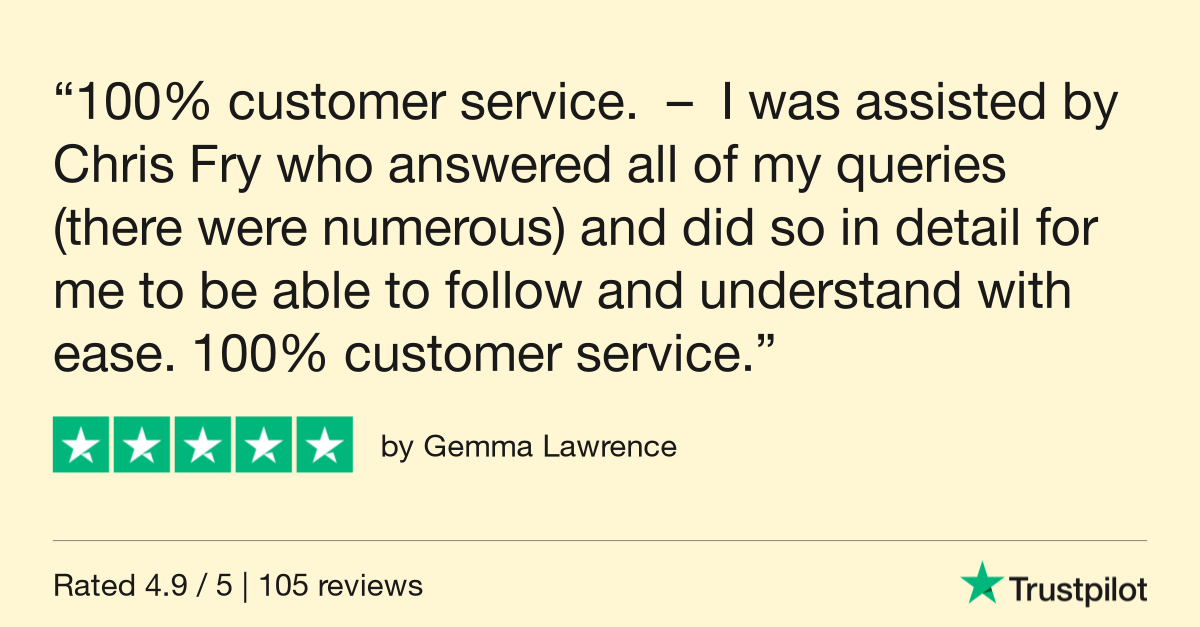 Trustpilot Review Support