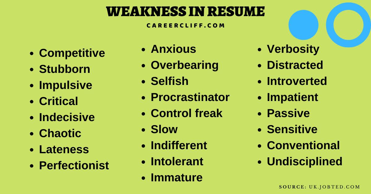Weaknesses on resume reducing homework stress
