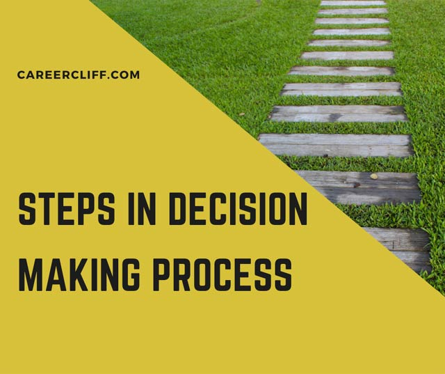 5 Steps in Decision Making Process in Management