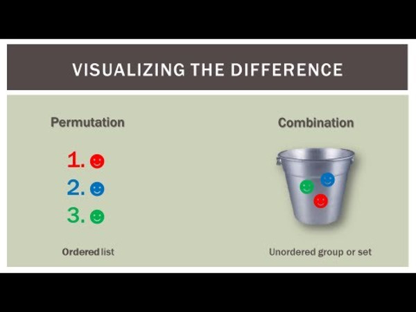 How To Prepare Permutation Amp Combination For Banking Exams