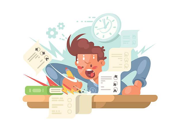 Analysis Time For Bank PO Exams