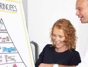 Training: Lean voor Young Professionals – samen continue verbeteren