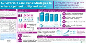 Poster Presentation: Survivorship Care Plans: Strategies to Enhance Patient Utility and Value