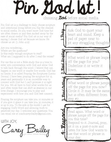 Lectio Divina - Helper Sheet