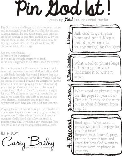 Lectio Divina - Helper Sheet