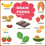 5 Ways to Boost Your Brainpower with Proper Nutrition