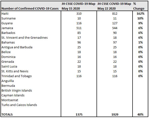 May 15 vs May 22 % Change, John Hopkins CSSE COVID-19 Map