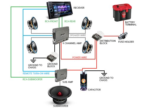 Diagrams#750945: Dual Amp Wiring Diagram – Amplifier wiring ... on sub to amp to speaker diagram, dual amp installation diagram, dual woofers, car amp installation diagram, dual ct, hooking up a 2 channel amp diagram, dual xpr520 amp, dual xpe, amplifier installation diagram, dual cv, dual brand subwoofers, dual audio 400,