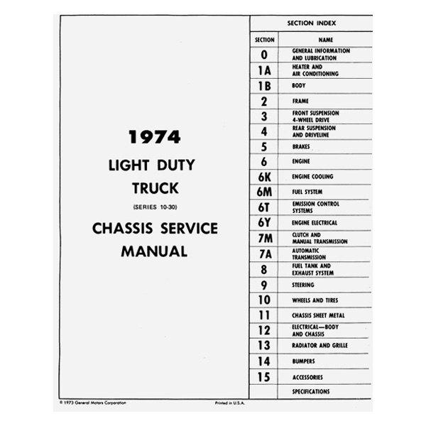 For Chevy Blazer 74 Detroit Iron Chevy Light Duty