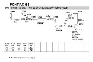 Pontiac G6 Body Parts Diagram Pontiac Wiring Diagram Images
