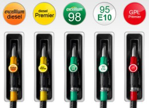 La situation sur les Carburants en 2013 essence diesel GPL