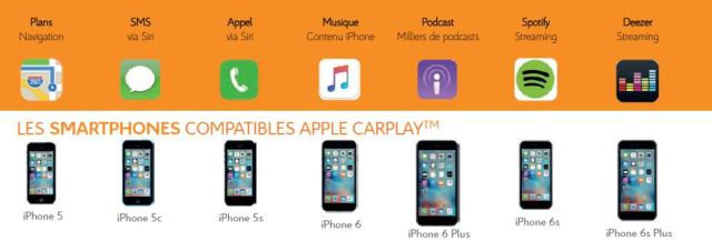 Iphone compatible Apple Carplay Mirror Screen sur Citroen Connect