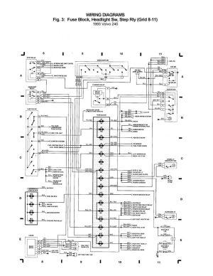 Volvo 240 (1993)  wiring diagrams  Fuse block, Headlight