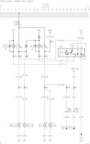 Volvo F12, F16  wiring diagram  fog light, rear fog