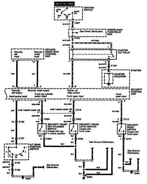 Acura TL (1997)  wiring diagrams  securityantitheft