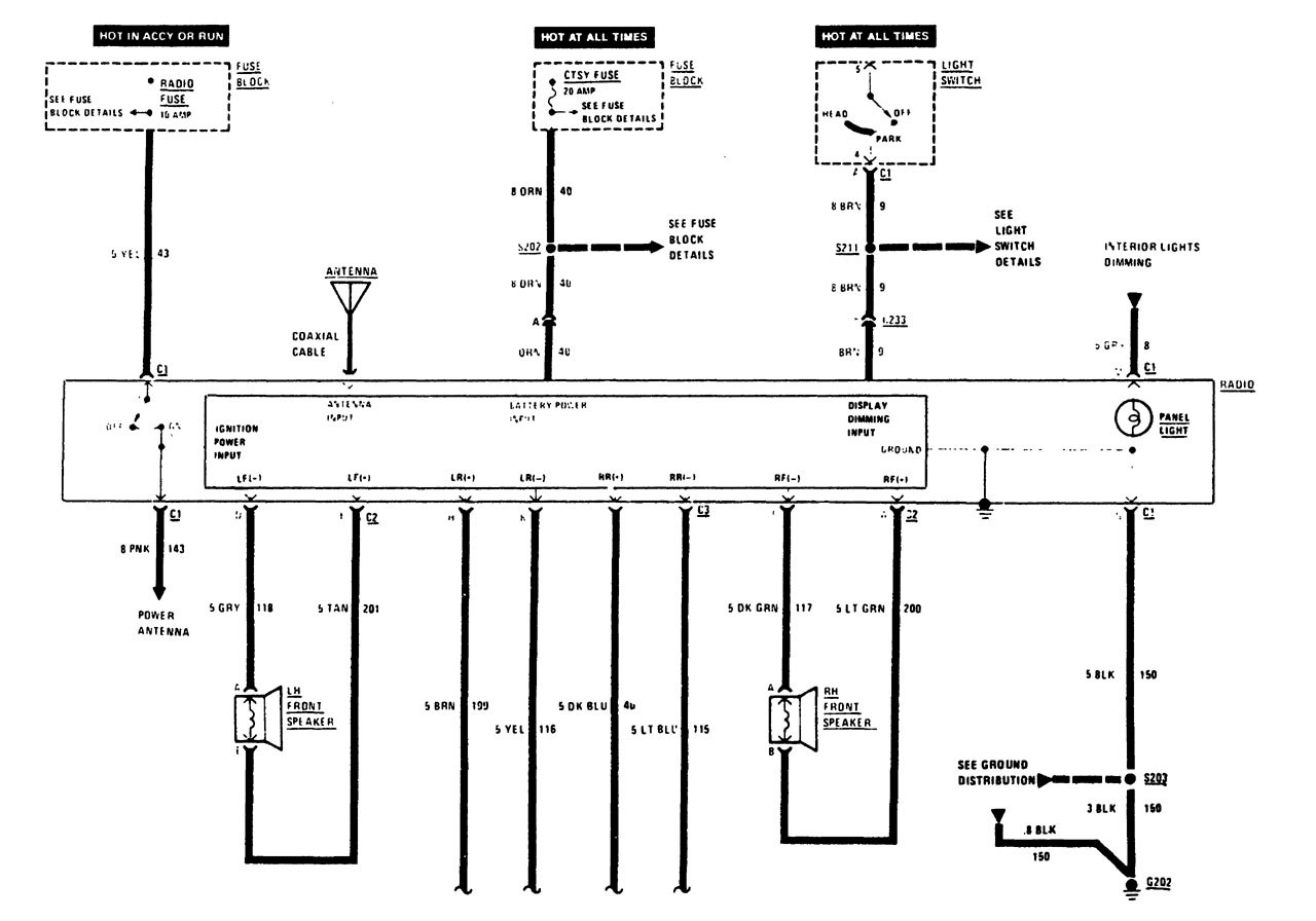 Western Star Fuse Panel Diagram