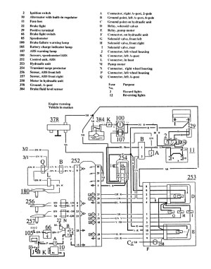 Volvo 940 Wiring Diagram | Wiring Library
