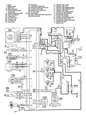96 Pontiac Wiring Diagram  Circuit Wiring And Diagram Hub